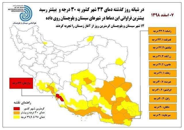 14 شهر سیستان و بلوچستان گرمترین روز از شروع زمستان را تجربه کردند